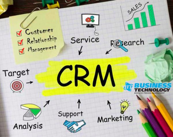 зачем нужна CRM bpmonline Бизнес Технологии